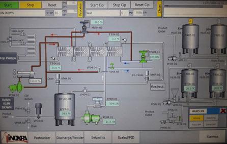 Automatisk udstyr til fremstilling af mælkeprodukter